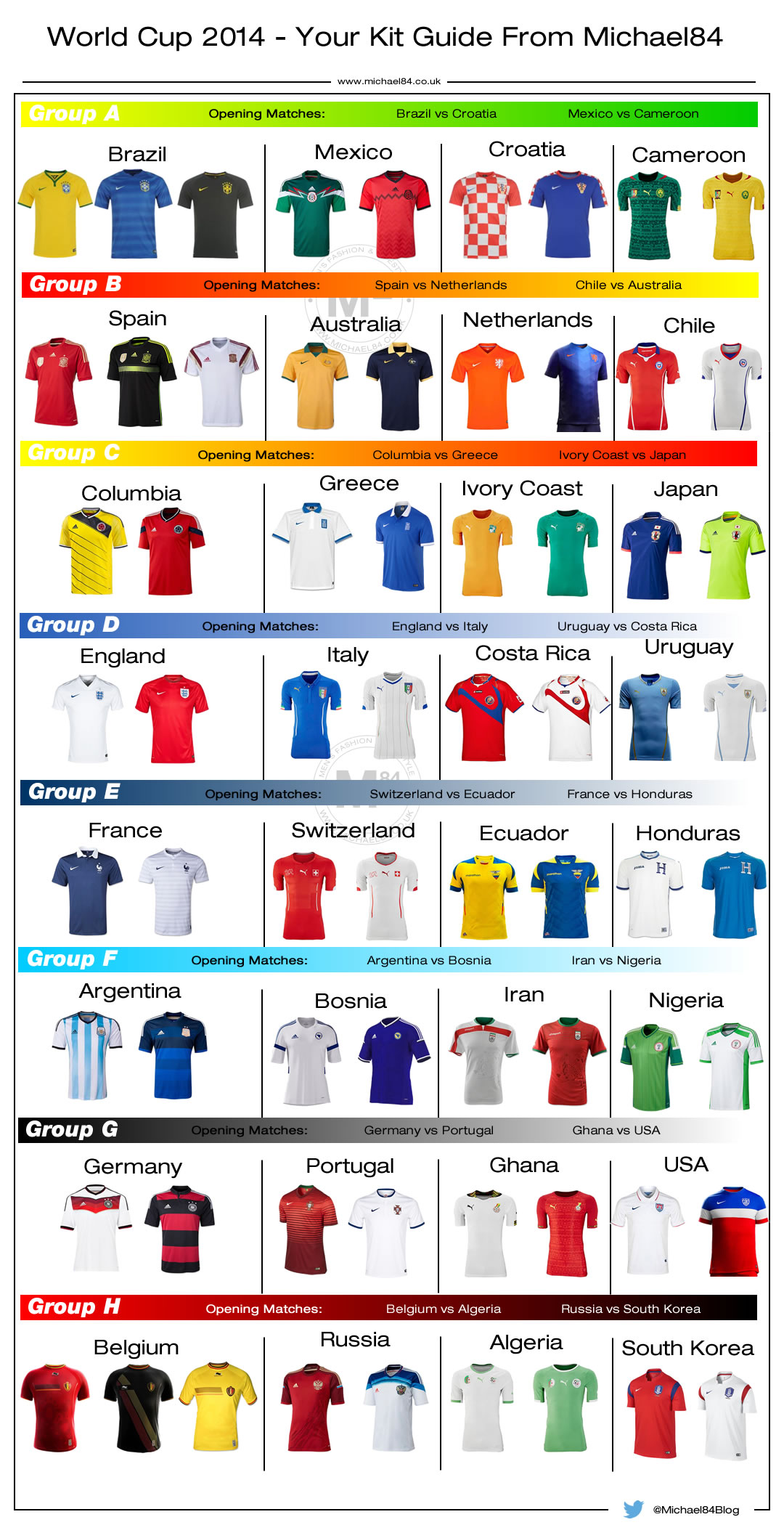 Every kit for the 2014 World Cup