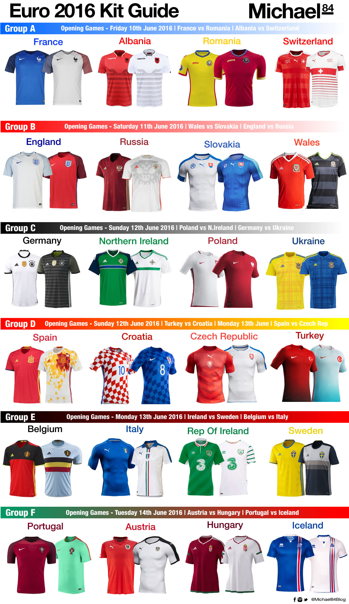 5f34dc080ed euro2016-kit-guide-home-away-shirts