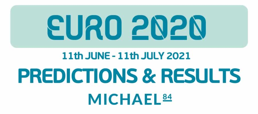 Euro 2020 Predictions And Results