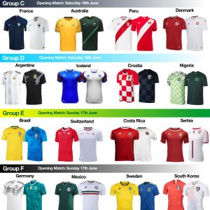 Every World Cup 2018 Kit - All 32 Football Teams Shirts Home And Away