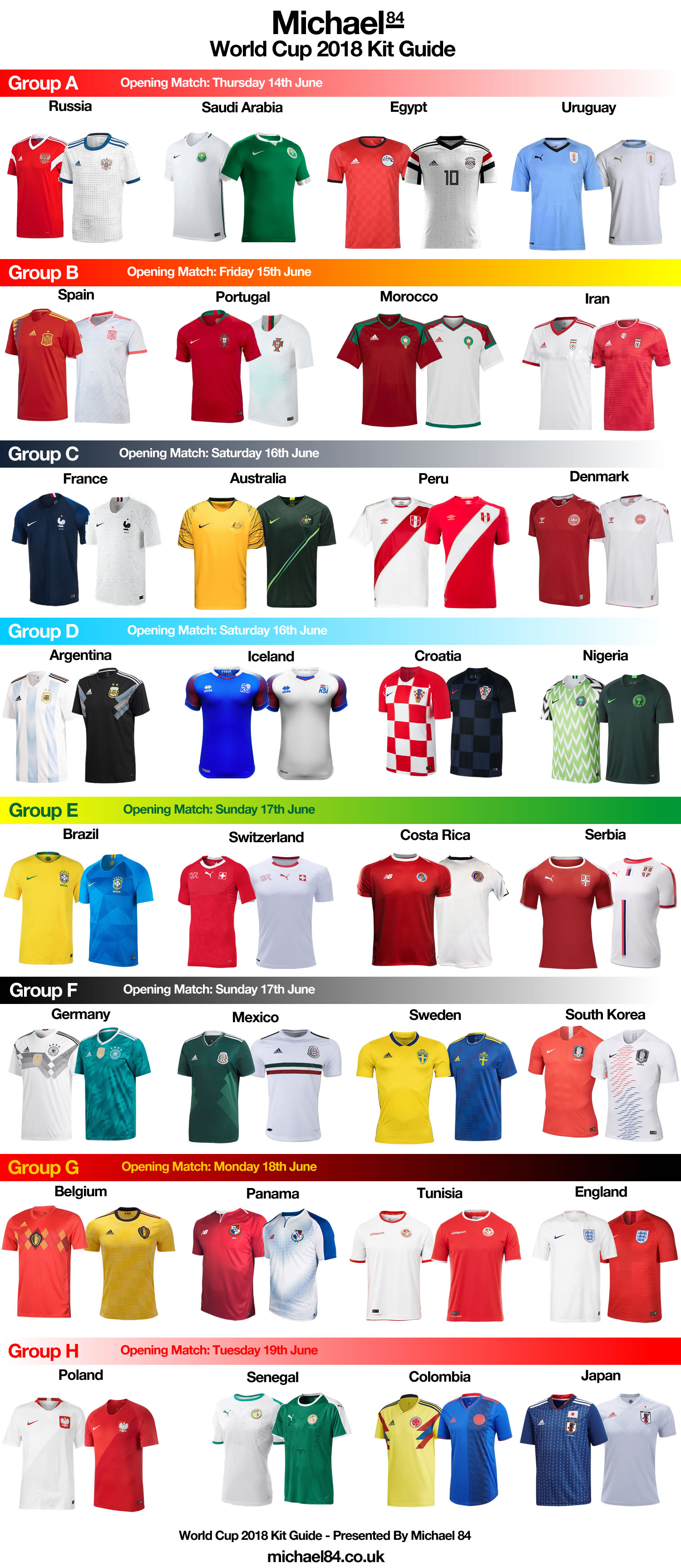 Every 2018 World Cup Kit - Home And Away Shirts