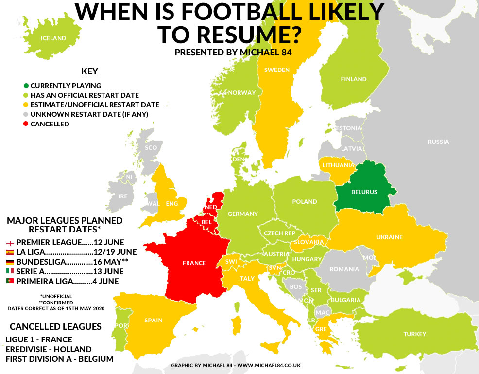 Football Restart Dates After The Coronavirus Around Europe With Map Michael 84