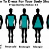 How To Dress For Your Body Type – A Men's Style Guide On Body Shape
