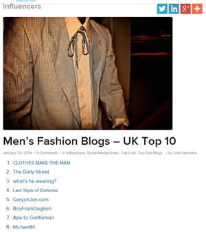 UK's Top 10 Men's Fashion Blogs On Cision