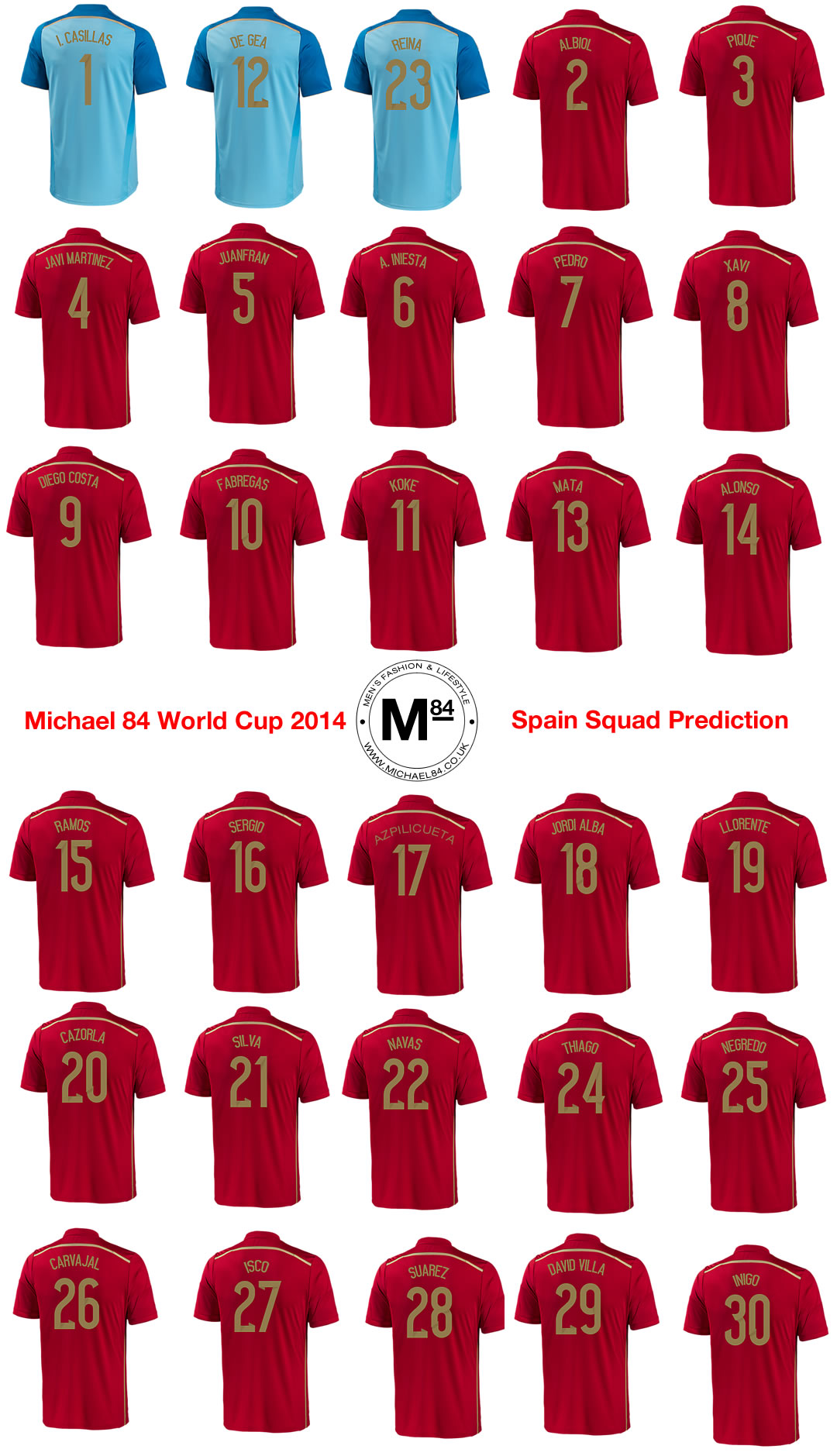 Spain World Cup 2014 Squad Predictions