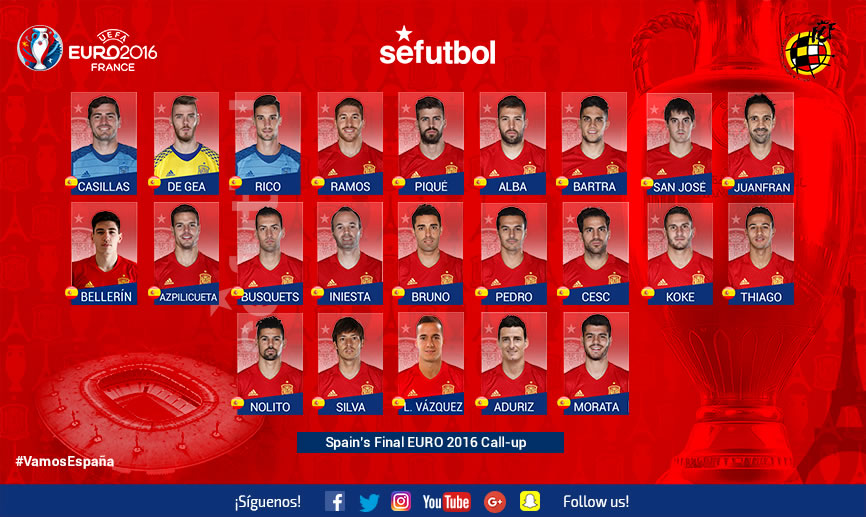 Spain 23 man squad for Euro 2016