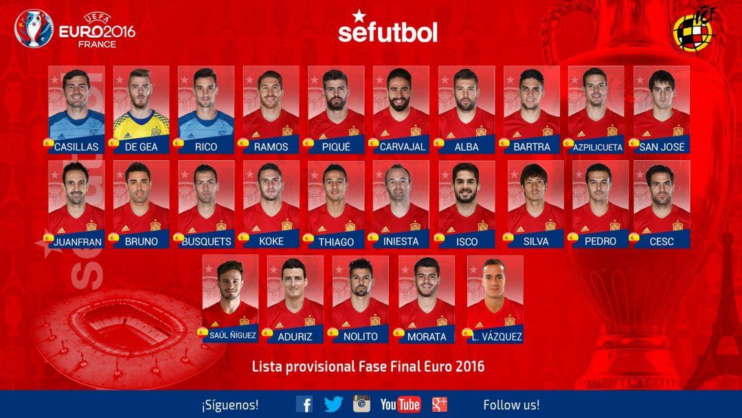 spain-provisional-squad-euro2016