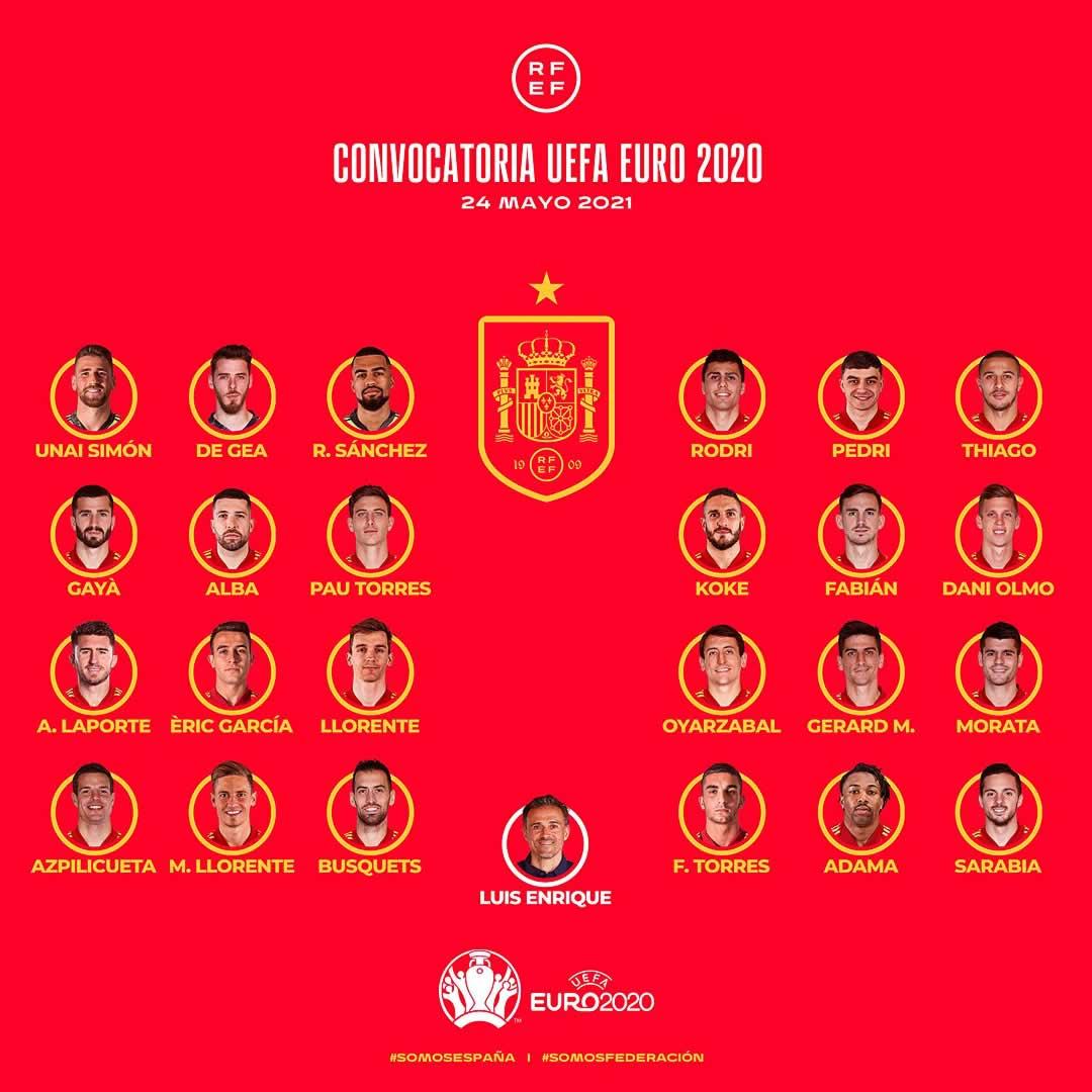 Spain Squad For Euro 2020 Announced By Luis Enrique