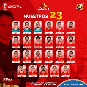 Spain 2018 World Cup Squad Announcement