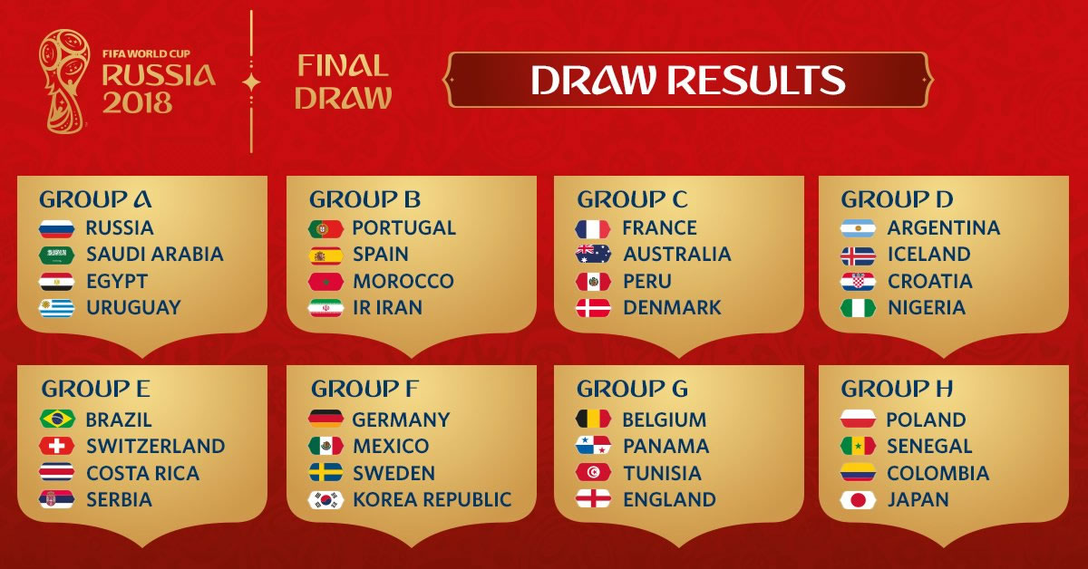 World Cup 2018 Draw In Russia